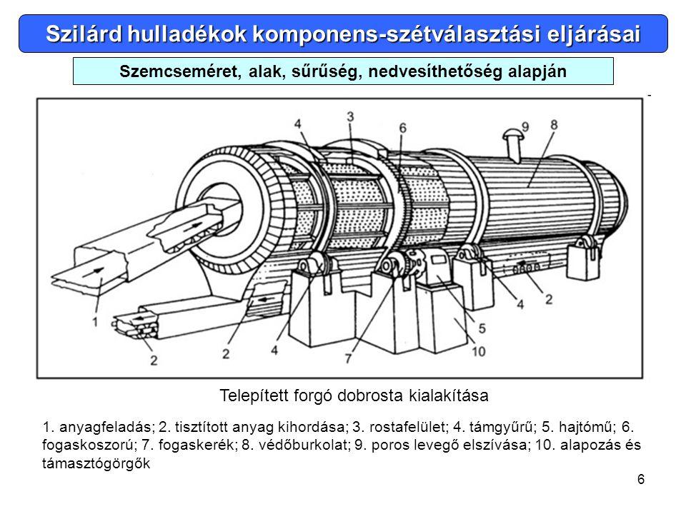 6 Szilárd hulladékok komponens-szétválasztási eljárásai Rostálás 1. anyagfeladás; 2. tisztított anyag kihordása; 3. rostafelület; 4. támgyűrű; 5. hajt