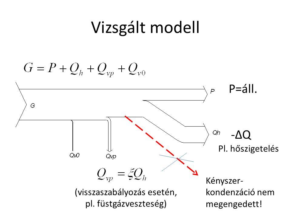 Vizsgált modell P=áll. -ΔQ-ΔQ Pl. hőszigetelés (visszaszabályozás esetén, pl.