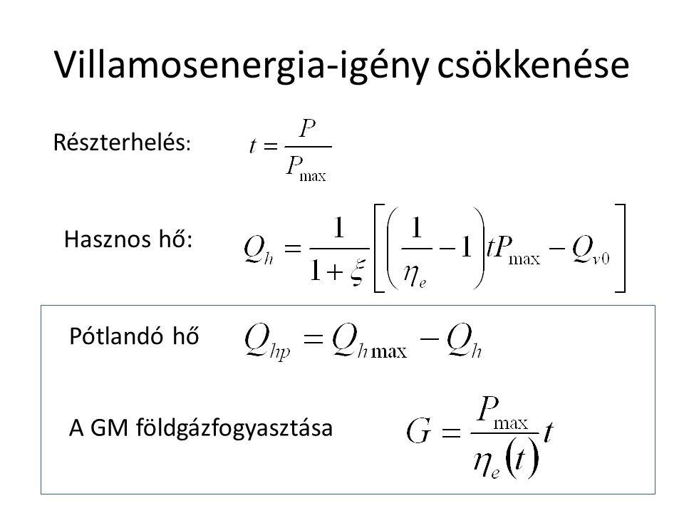 Villamosenergia-igény csökkenése Részterhelés : Hasznos hő: Pótlandó hő A GM földgázfogyasztása