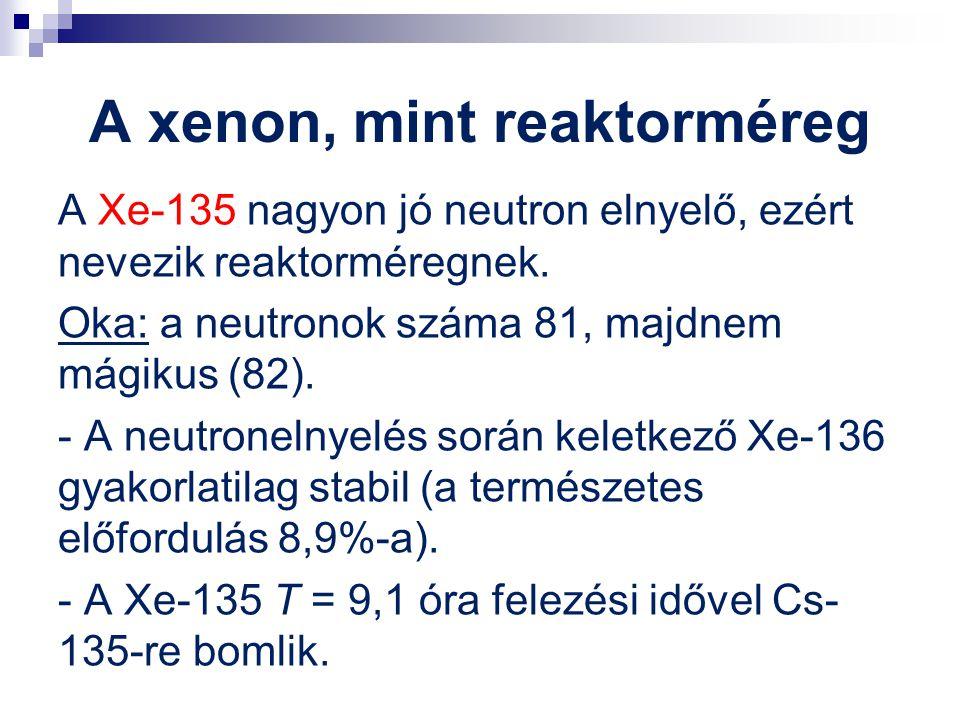 A xenon, mint reaktorméreg A Xe-135 nagyon jó neutron elnyelő, ezért nevezik reaktorméregnek. Oka: a neutronok száma 81, majdnem mágikus (82). - A neu