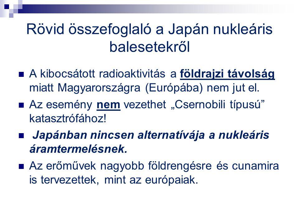Rövid összefoglaló a Japán nukleáris balesetekről A kibocsátott radioaktivitás a földrajzi távolság miatt Magyarországra (Európába) nem jut el. Az ese