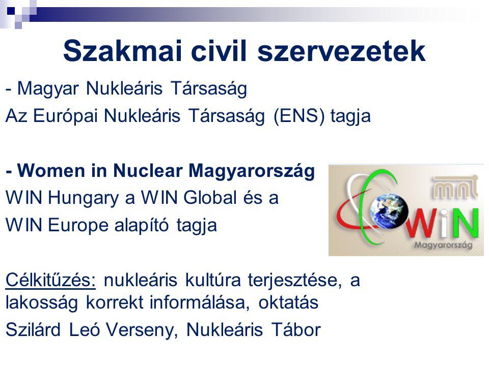 Szakmai civil szervezetek - Magyar Nukleáris Társaság Az Európai Nukleáris Társaság (ENS) tagja - Women in Nuclear Magyarország WIN Hungary a WIN Glob