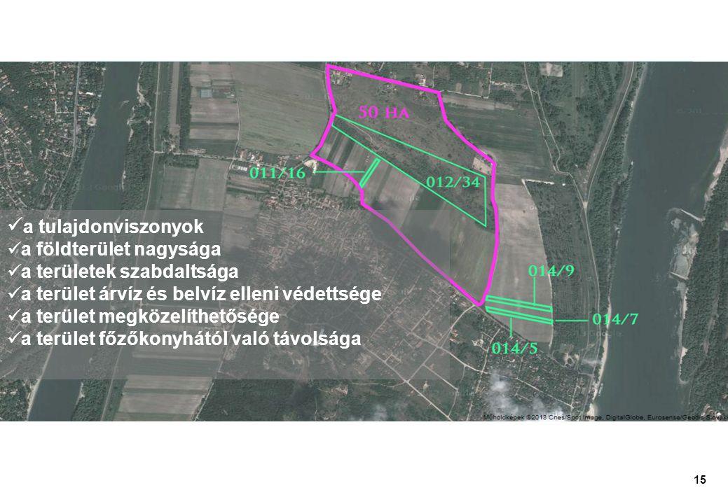 a tulajdonviszonyok a földterület nagysága a területek szabdaltsága a terület árvíz és belvíz elleni védettsége a terület megközelíthetősége a terület