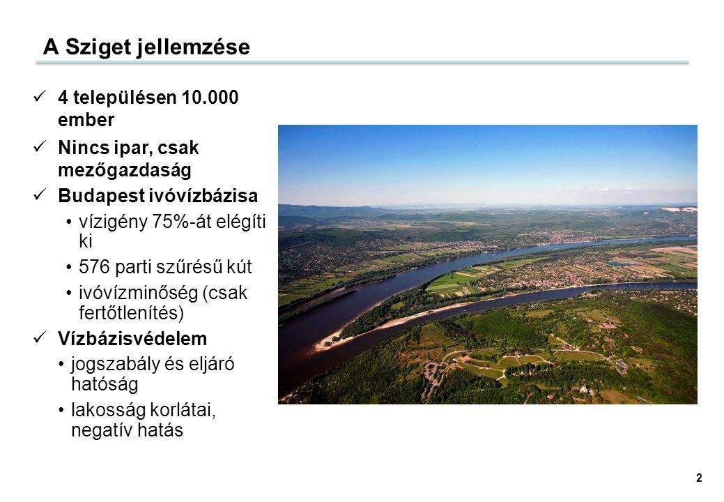 A Sziget jellemzése 2 4 településen 10.000 ember Nincs ipar, csak mezőgazdaság Budapest ivóvízbázisa vízigény 75%-át elégíti ki 576 parti szűrésű kút