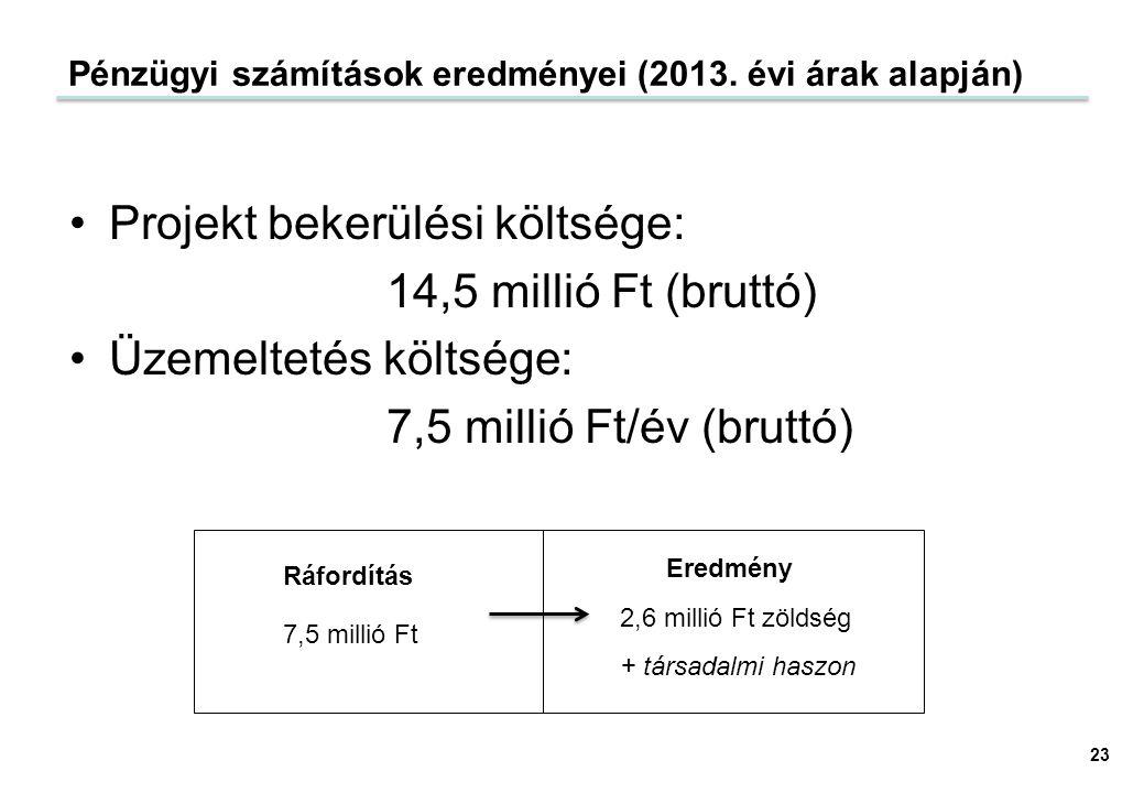 Pénzügyi számítások eredményei (2013. évi árak alapján) Projekt bekerülési költsége: 14,5 millió Ft (bruttó) Üzemeltetés költsége: 7,5 millió Ft/év (b