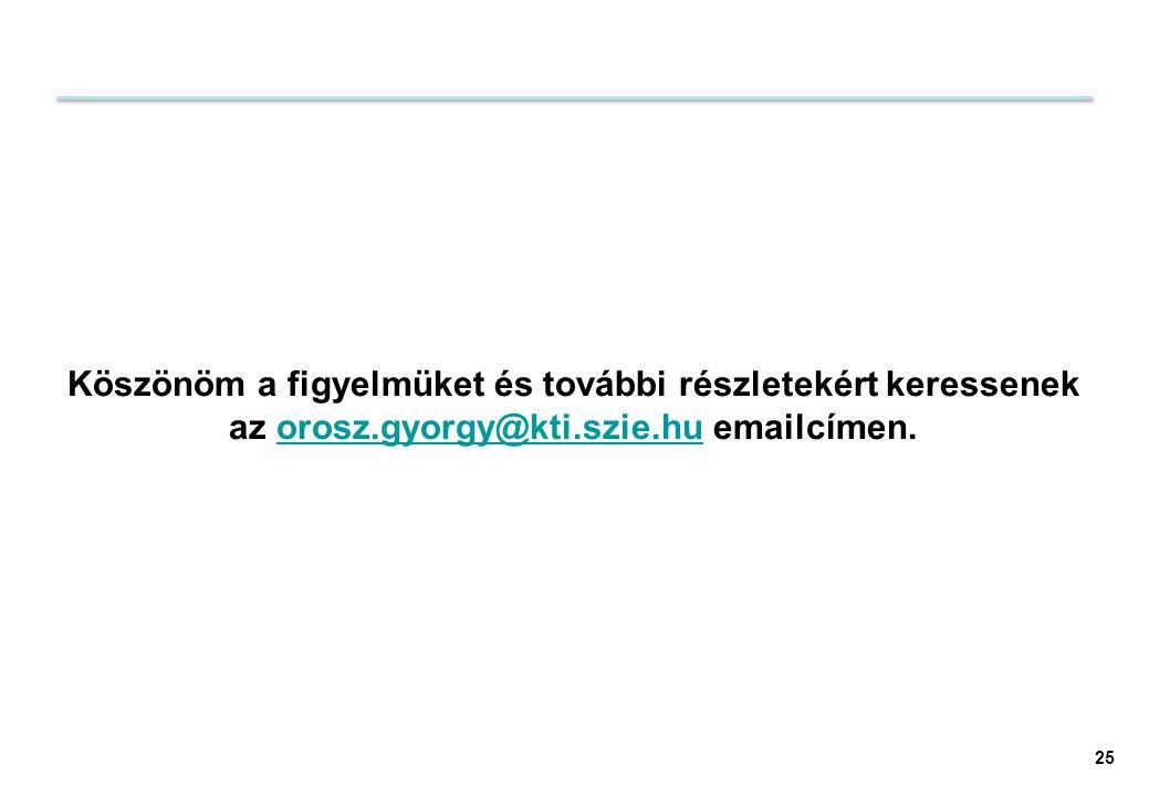 Köszönöm a figyelmüket és további részletekért keressenek az orosz.gyorgy@kti.szie.hu emailcímen.orosz.gyorgy@kti.szie.hu 25