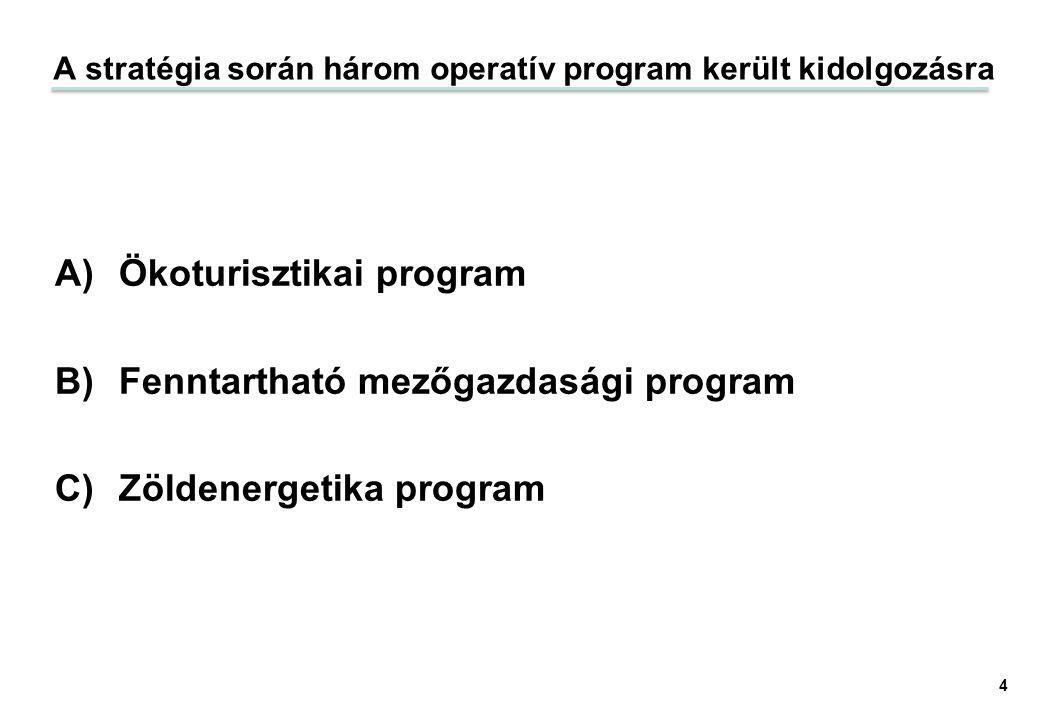 A stratégia során három operatív program került kidolgozásra A)Ökoturisztikai program B)Fenntartható mezőgazdasági program C)Zöldenergetika program 4