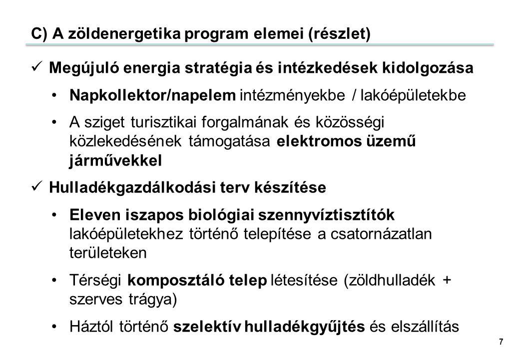 C) A zöldenergetika program elemei (részlet) Megújuló energia stratégia és intézkedések kidolgozása Napkollektor/napelem intézményekbe / lakóépületekb