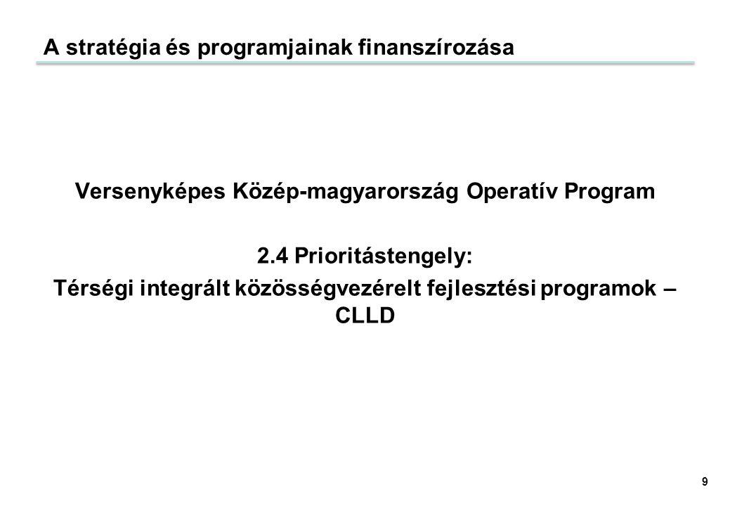 A stratégia és programjainak finanszírozása Versenyképes Közép-magyarország Operatív Program 2.4 Prioritástengely: Térségi integrált közösségvezérelt