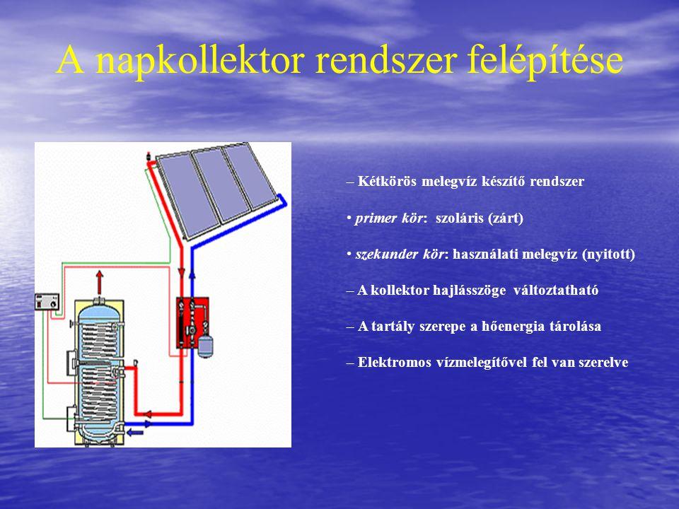 A napkollektor rendszer felépítése – Kétkörös melegvíz készítő rendszer primer kör: szoláris (zárt) szekunder kör: használati melegvíz (nyitott) – A k