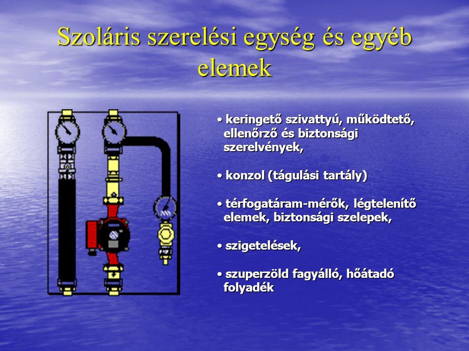 Szoláris szerelési egység és egyéb elemek keringető szivattyú, működtető, keringető szivattyú, működtető, ellenőrző és biztonsági ellenőrző és biztons