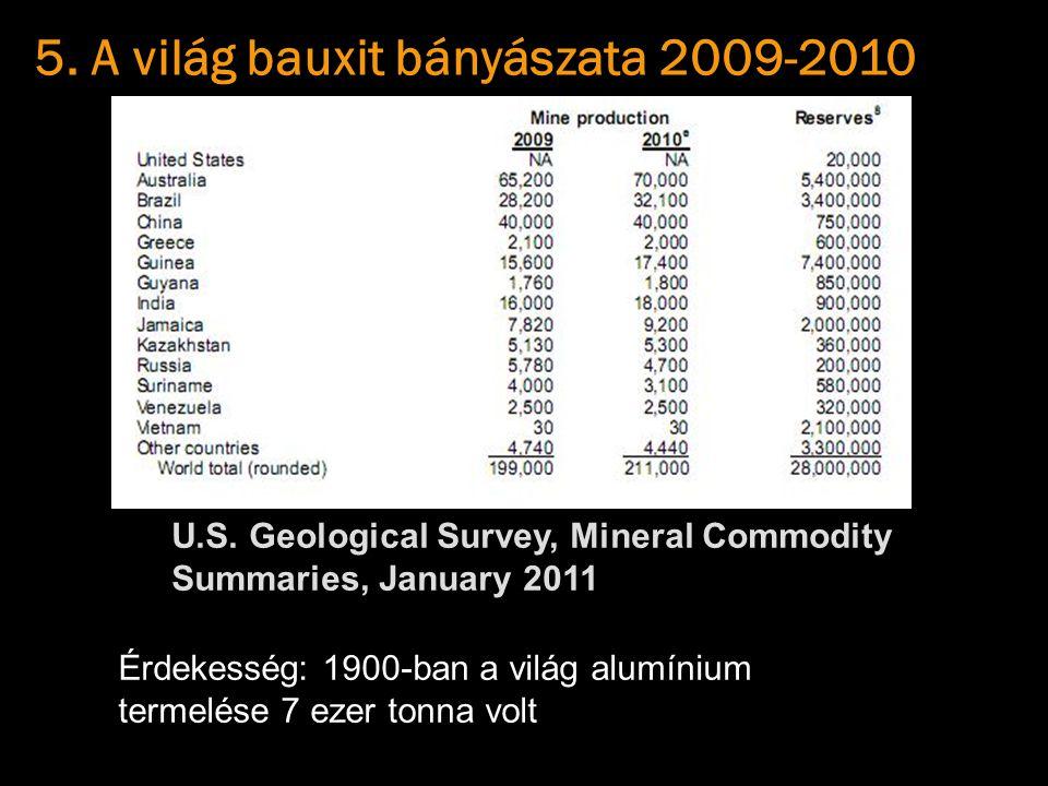 5. A világ bauxit bányászata 2009-2010 U.S. Geological Survey, Mineral Commodity Summaries, January 2011 Érdekesség: 1900-ban a világ alumínium termel