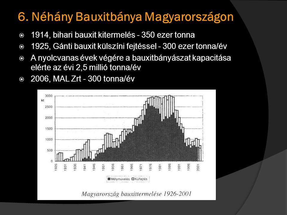 6. Néhány Bauxitbánya Magyarországon  1914, bihari bauxit kitermelés - 350 ezer tonna  1925, Gánti bauxit külszíni fejtéssel - 300 ezer tonna/év  A