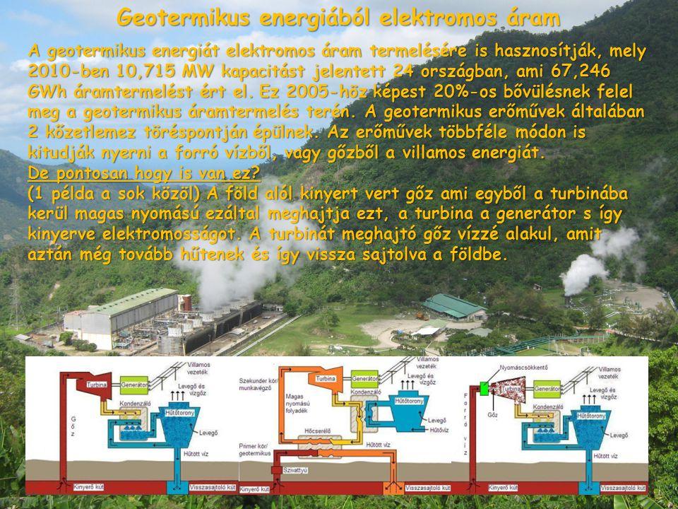 Geotermikus energiából elektromos áram A geotermikus energiát elektromos áram termelésére is hasznosítják, mely 2010-ben 10,715 MW kapacitást jelentet