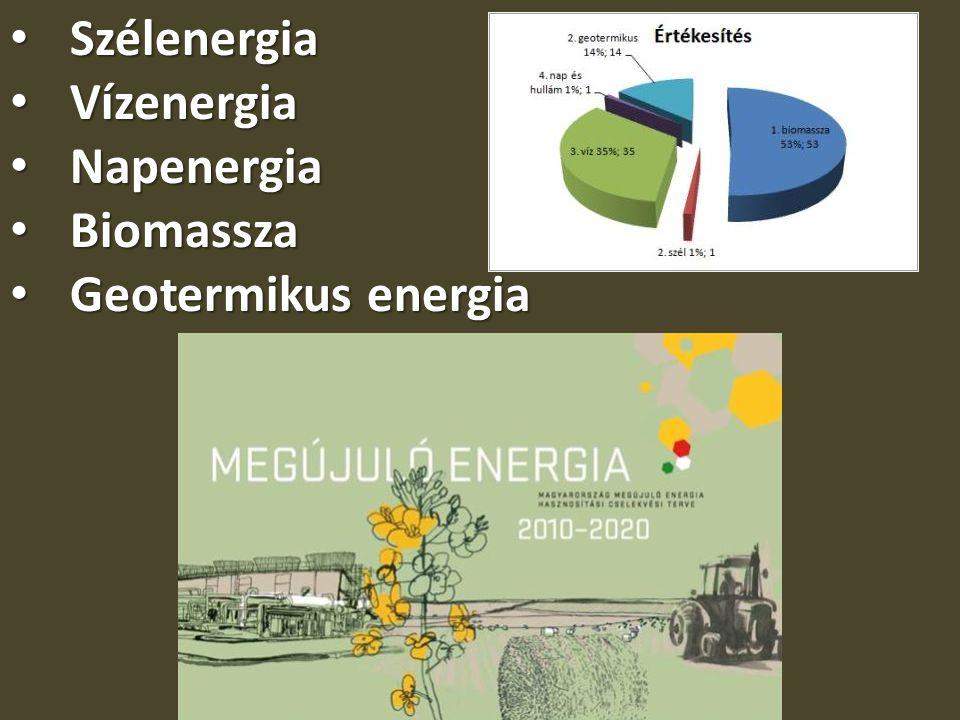 Szélenergia Szélenergia Vízenergia Vízenergia Napenergia Napenergia Biomassza Biomassza Geotermikus energia Geotermikus energia
