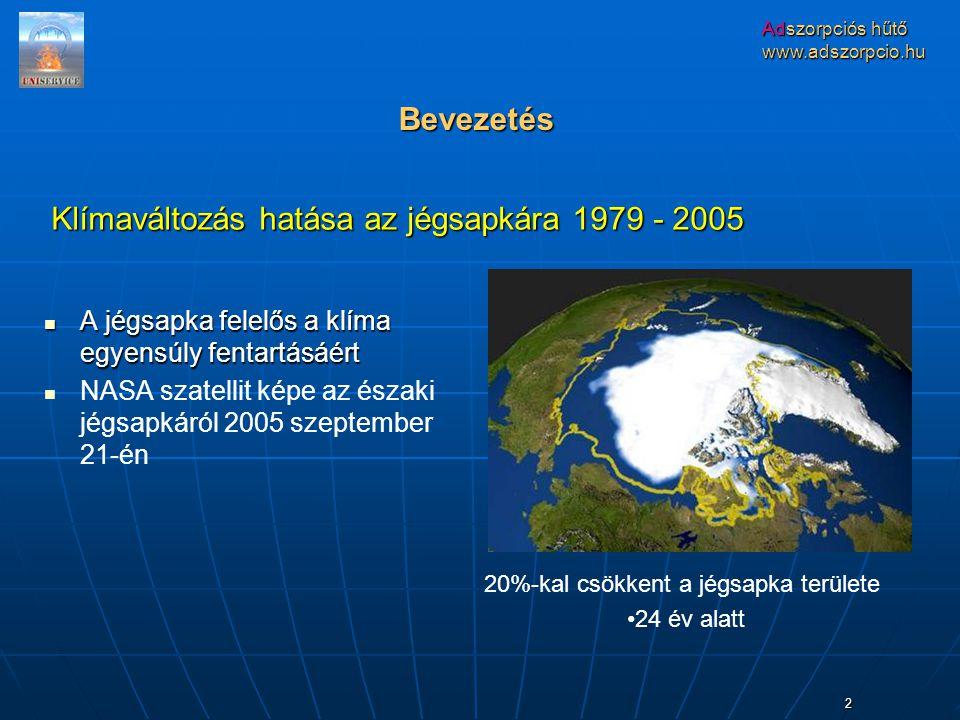Adszorpciós hűtő www.adszorpcio.hu 2 Bevezetés A jégsapka felelős a klíma egyensúly fentartásáért A jégsapka felelős a klíma egyensúly fentartásáért NASA szatellit képe az északi jégsapkáról 2005 szeptember 21-én 20%-kal csökkent a jégsapka területe 24 év alatt Klímaváltozás hatása az jégsapkára 1979 - 2005