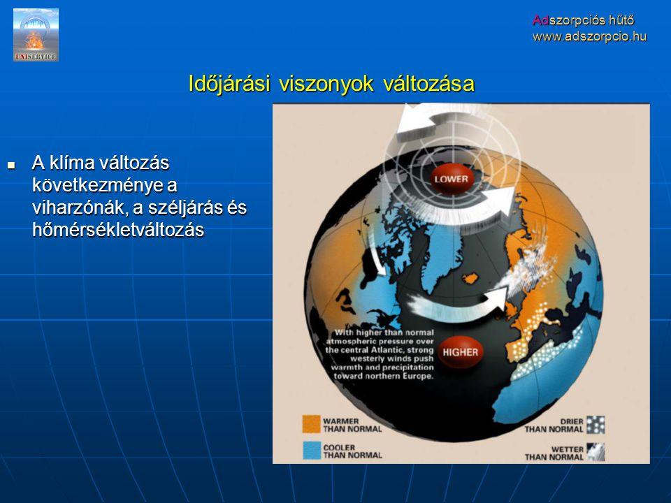 Adszorpciós hűtő www.adszorpcio.hu Időjárási viszonyok változása A klíma változás következménye a viharzónák, a széljárás és hőmérsékletváltozás A klíma változás következménye a viharzónák, a széljárás és hőmérsékletváltozás