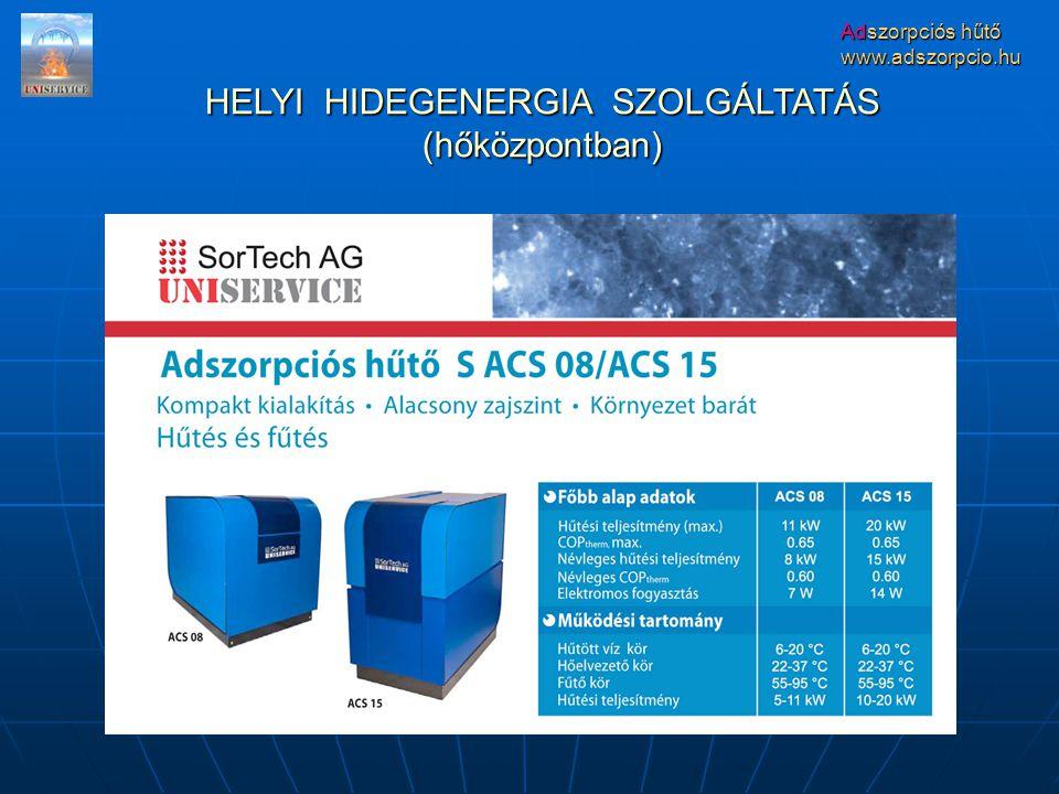 www.adszorpcio.hu HELYI HIDEGENERGIA SZOLGÁLTATÁS (hőközpontban)