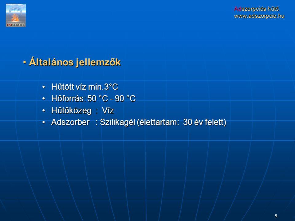 Adszorpciós hűtő www.adszorpcio.hu 9 Általános jellemzők Általános jellemzők Hűtött víz min.3°CHűtött víz min.3°C Hőforrás: 50 °C - 90 °CHőforrás: 50 °C - 90 °C Hűtőközeg : VízHűtőközeg : Víz Adszorber : Szilikagél (élettartam: 30 év felett)Adszorber : Szilikagél (élettartam: 30 év felett)