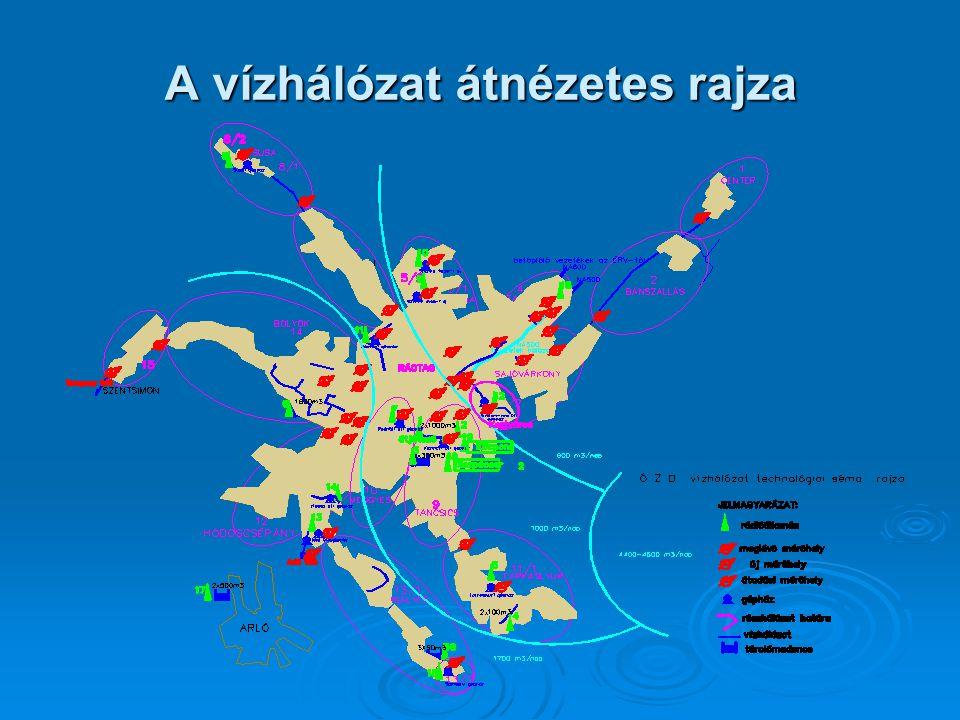 A vízhálózat átnézetes rajza