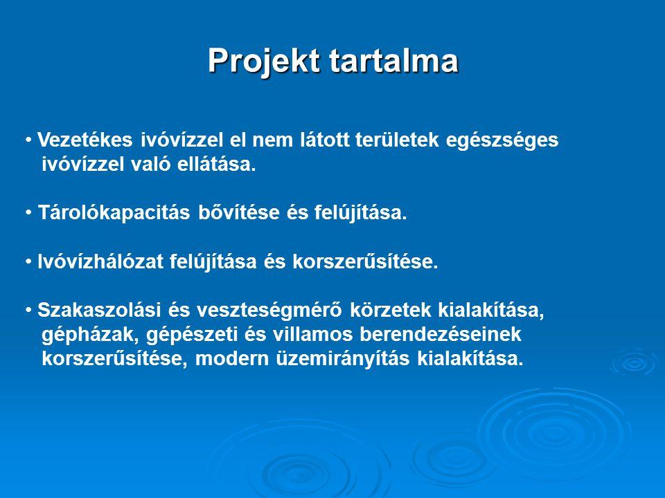 Projekt tartalma Vezetékes ivóvízzel el nem látott területek egészséges ivóvízzel való ellátása. Tárolókapacitás bővítése és felújítása. Ivóvízhálózat