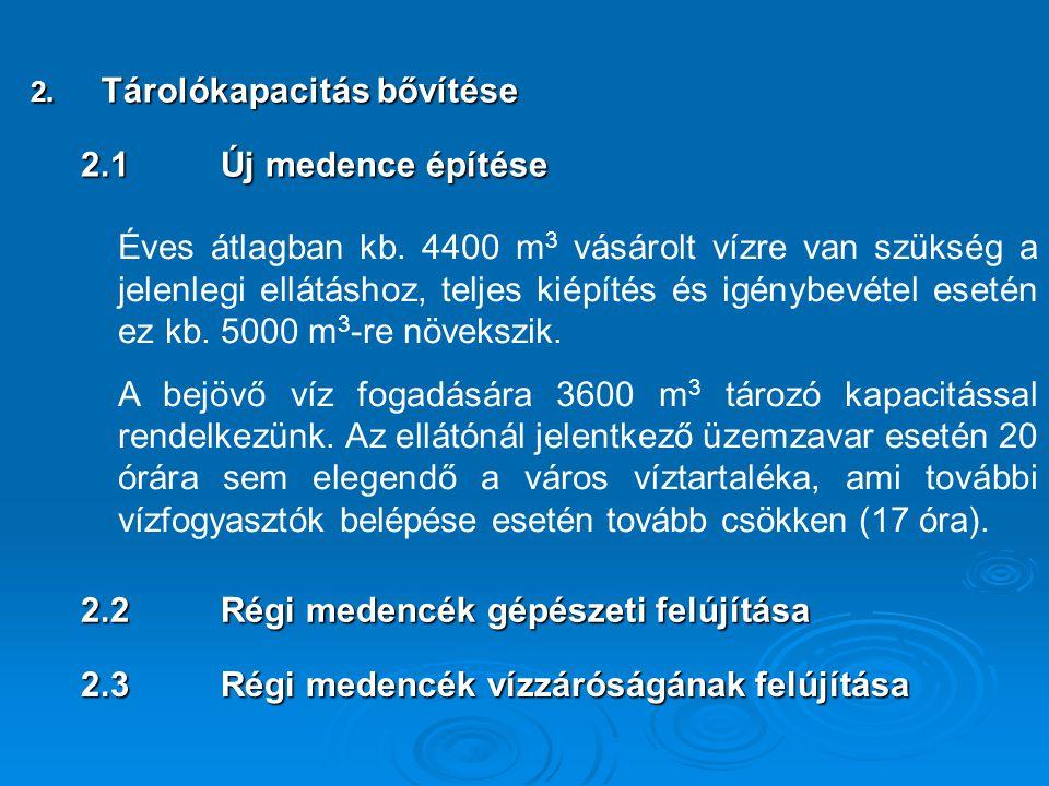 2. Tárolókapacitás bővítése 2.1Új medence építése Éves átlagban kb. 4400 m 3 vásárolt vízre van szükség a jelenlegi ellátáshoz, teljes kiépítés és igé