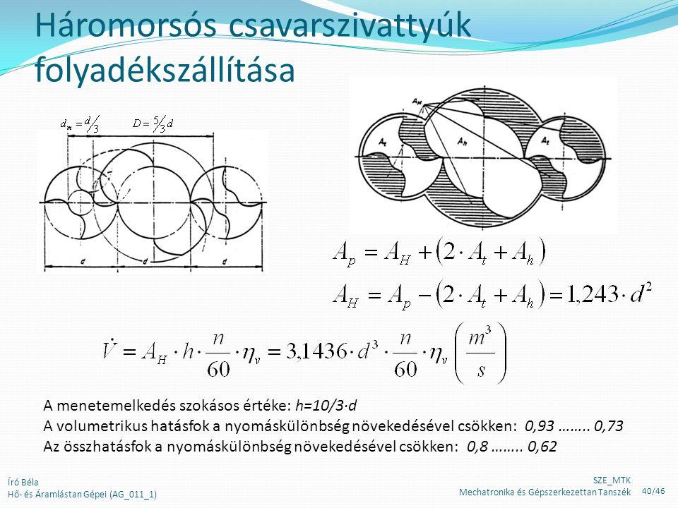 Háromorsós csavarszivattyúk folyadékszállítása A menetemelkedés szokásos értéke: h=10/3∙d A volumetrikus hatásfok a nyomáskülönbség növekedésével csök