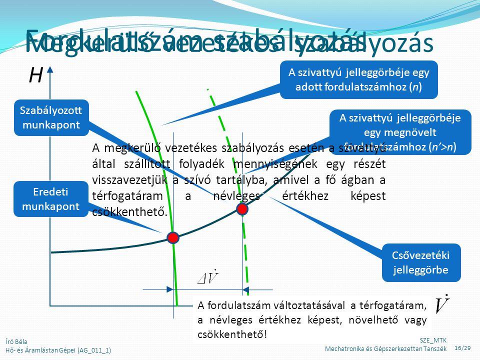 Fordulatszám szabályozás H A szivattyú jelleggörbéje egy adott fordulatszámhoz (n) Csővezetéki jelleggörbe A szivattyú jelleggörbéje egy megnövelt for