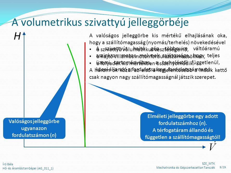 Volumetrikus szivattyúk szabályozása Adott geometriai méretek és fordulatszám esetén a volumetrikus szivattyú térfogatárama állandó.