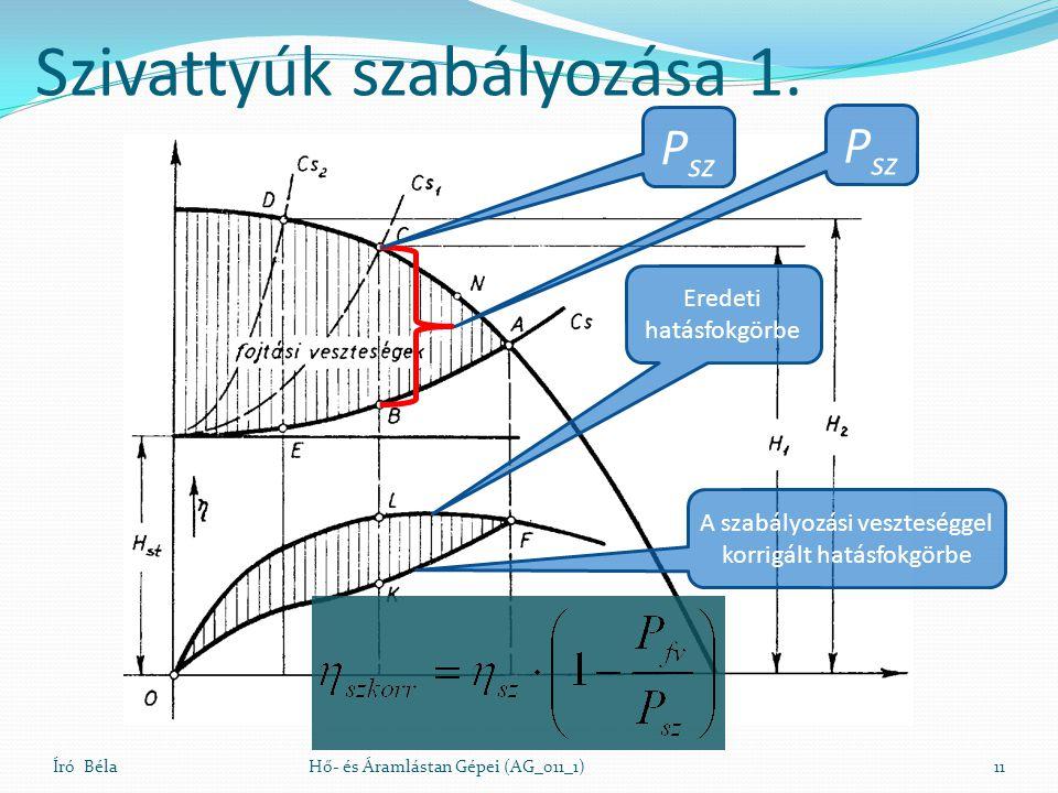 Író Béla11Hő- és Áramlástan Gépei (AG_011_1) Szivattyúk szabályozása 1. Eredeti hatásfokgörbe A szabályozási veszteséggel korrigált hatásfokgörbe P sz