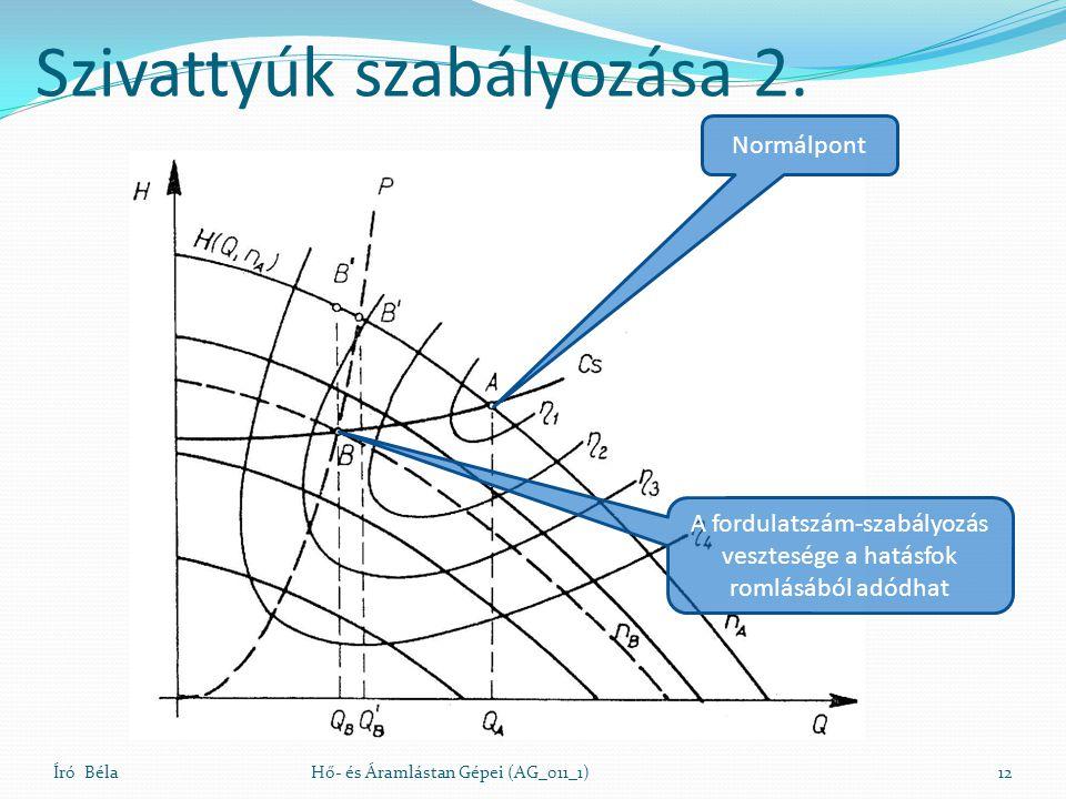 Író Béla12Hő- és Áramlástan Gépei (AG_011_1) Szivattyúk szabályozása 2. Normálpont A fordulatszám-szabályozás vesztesége a hatásfok romlásából adódhat