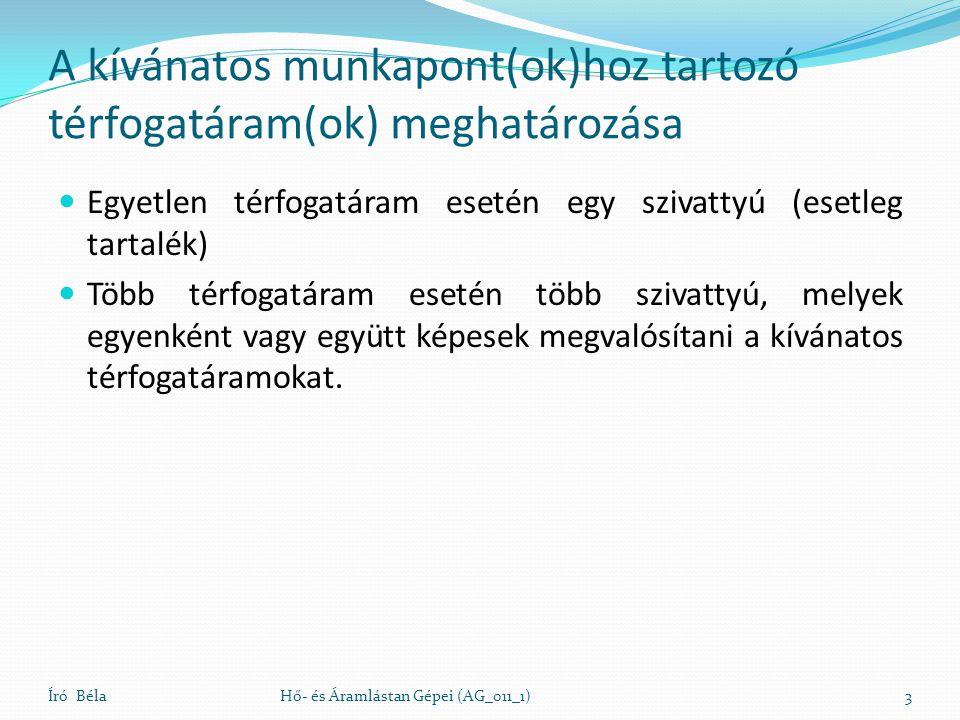 Szivattyúkatalógusok Író BélaHő- és Áramlástan Gépei (AG_011_1)4