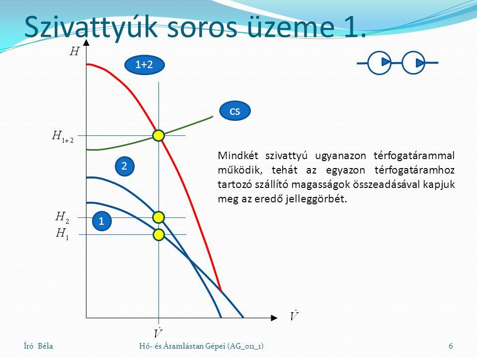 Író Béla7Hő- és Áramlástan Gépei (AG_011_1) Szivattyúk soros üzeme 2.