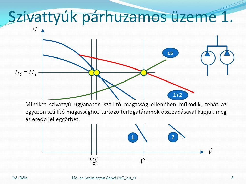 Író Béla8 Szivattyúk párhuzamos üzeme 1. Hő- és Áramlástan Gépei (AG_011_1) 2 1+2 1 cs Mindkét szivattyú ugyanazon szállító magasság ellenében működik