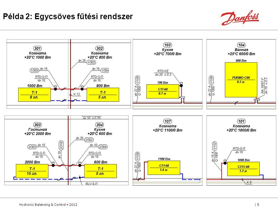 Hydronic Balancing & Control 2012| 6 Számítások Cső átmérők Az egyes ágak hidraulikai ellenállása Szivattyú kiválasztás Alul- ill.