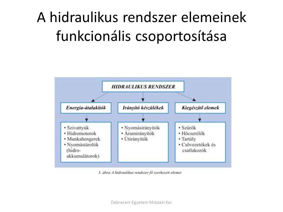 A hidraulikus rendszer elemeinek funkcionális csoportosítása Debreceni Egyetem Műszaki Kar