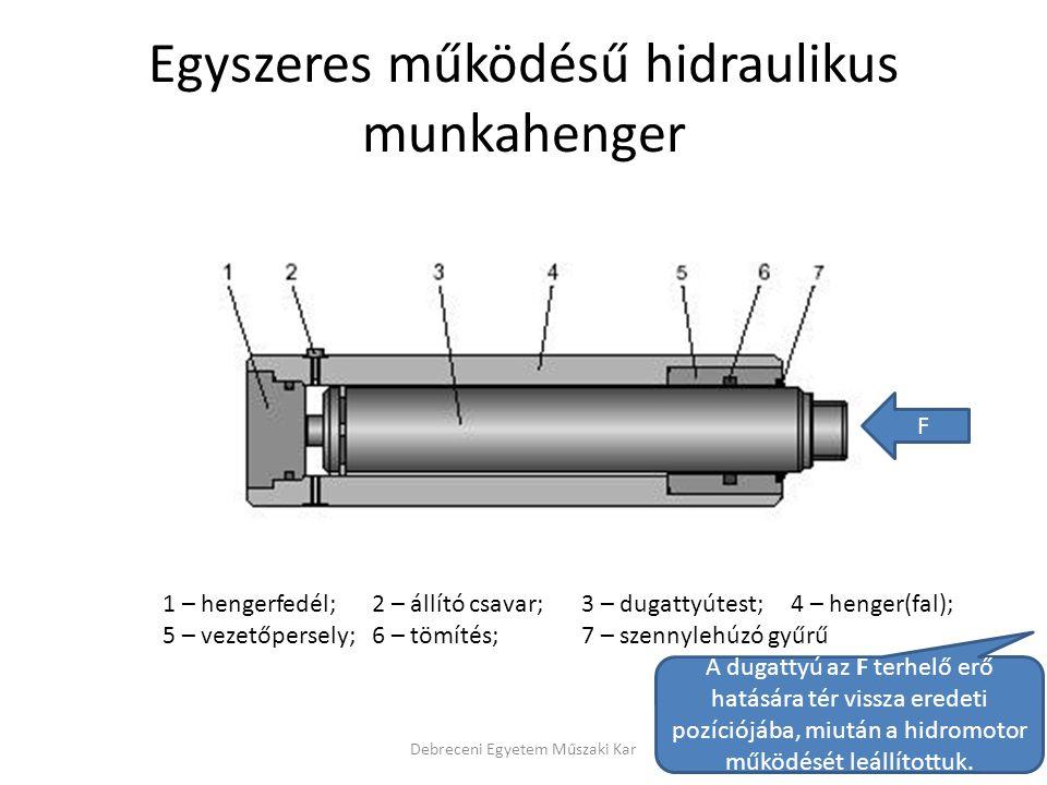Egyszeres működésű hidraulikus munkahenger Debreceni Egyetem Műszaki Kar 1 – hengerfedél;2 – állító csavar;3 – dugattyútest;4 – henger(fal); 5 – vezet