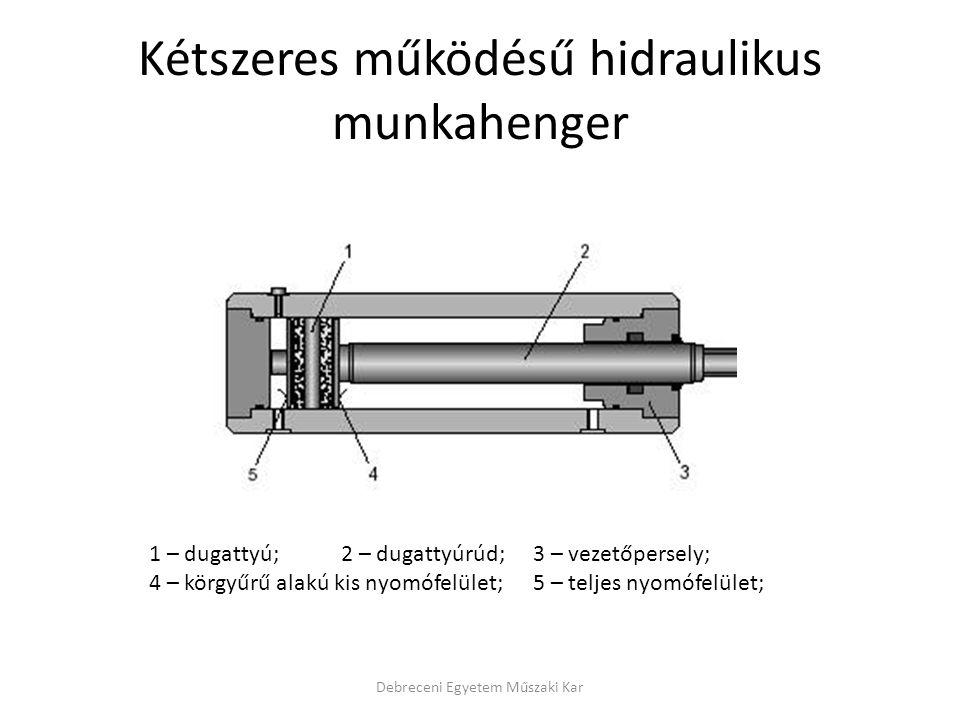 Kétszeres működésű hidraulikus munkahenger Debreceni Egyetem Műszaki Kar 1 – dugattyú;2 – dugattyúrúd;3 – vezetőpersely; 4 – körgyűrű alakú kis nyomóf