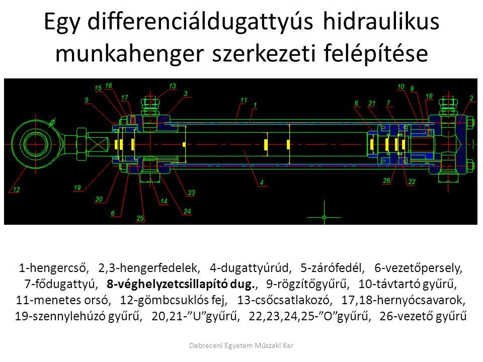 Egy differenciáldugattyús hidraulikus munkahenger szerkezeti felépítése Debreceni Egyetem Műszaki Kar 1-hengercső, 2,3-hengerfedelek, 4-dugattyúrúd, 5