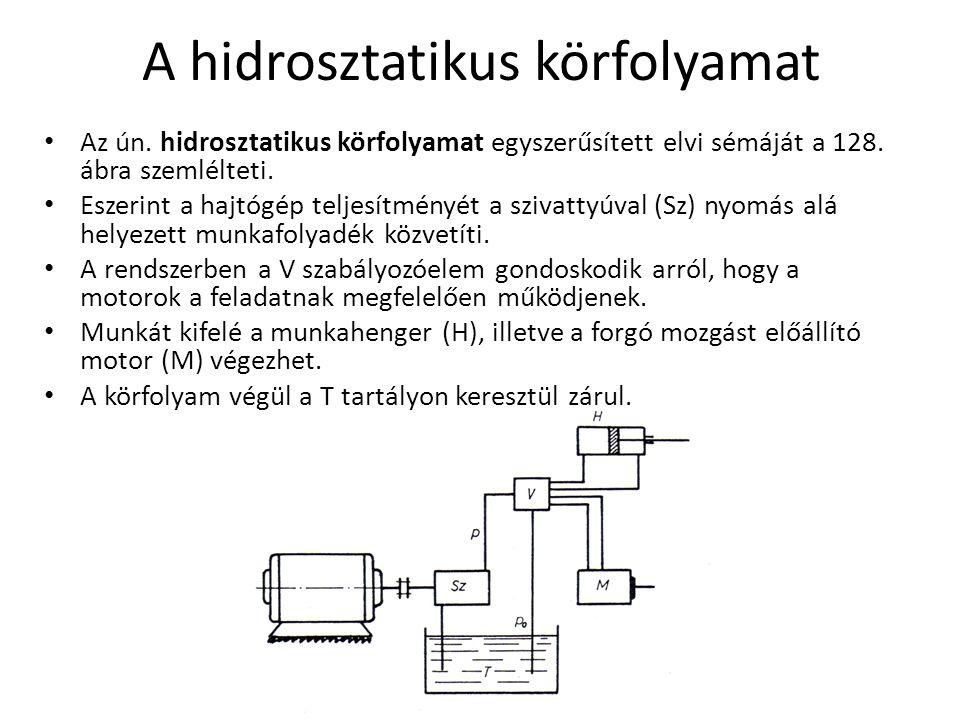 A hidrosztatikus körfolyamat Az ún. hidrosztatikus körfolyamat egyszerűsített elvi sémáját a 128. ábra szemlélteti. Eszerint a hajtógép teljesítményét