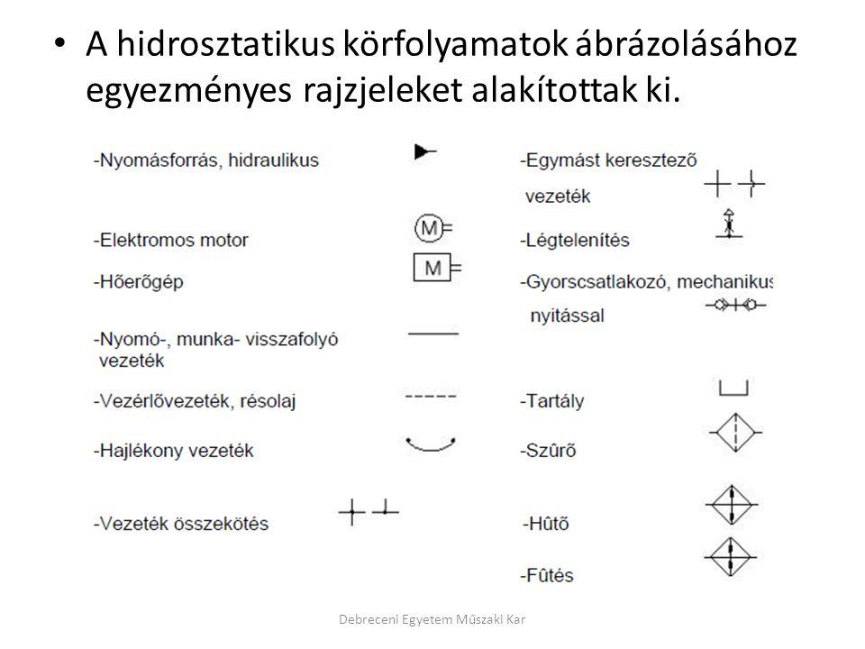 A hidrosztatikus körfolyamatok ábrázolásához egyezményes rajzjeleket alakítottak ki. Debreceni Egyetem Műszaki Kar