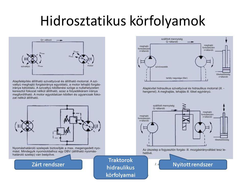 Hidrosztatikus körfolyamok Debreceni Egyetem Műszaki Kar Zárt rendszer Nyitott rendszer Traktorok hidraulikus körfolyamai