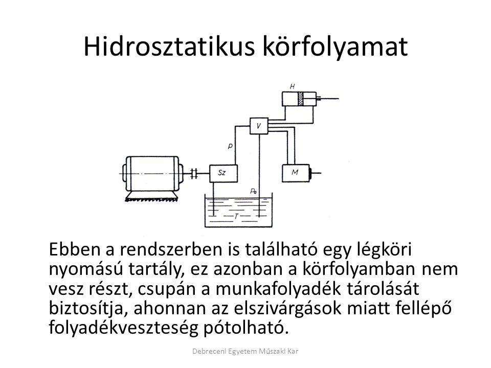Hidrosztatikus körfolyamat Ebben a rendszerben is található egy légköri nyomású tartály, ez azonban a körfolyamban nem vesz részt, csupán a munkafolya