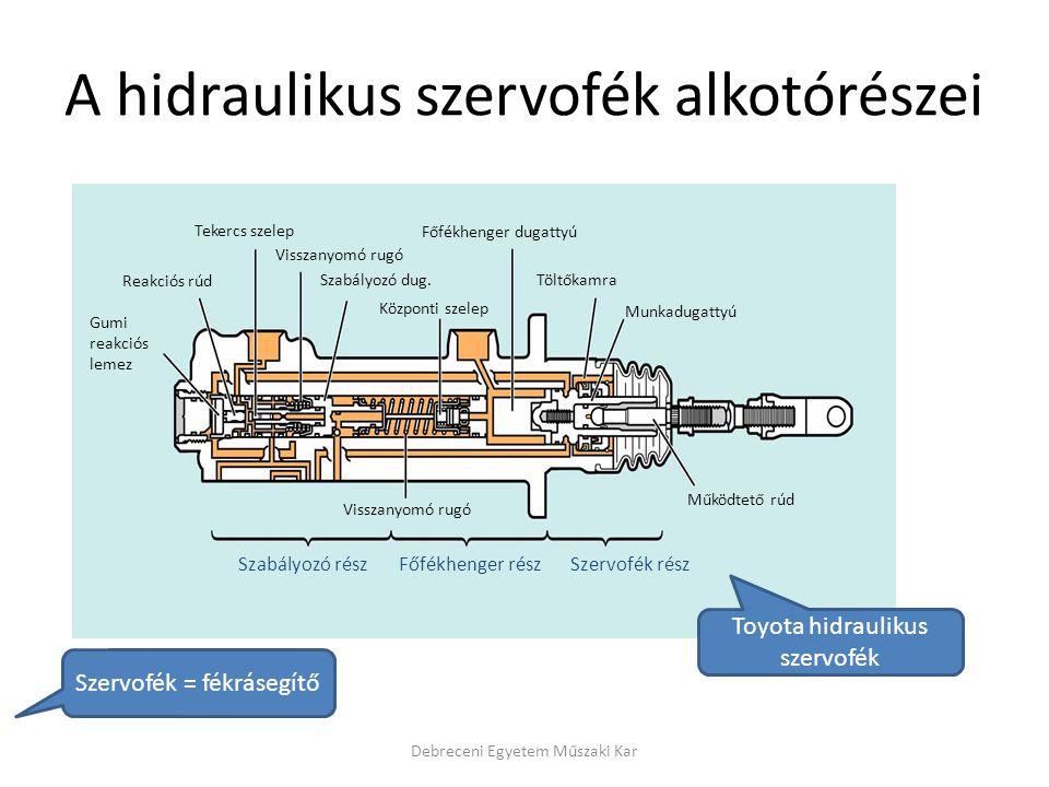 A hidraulikus szervofék alkotórészei Tekercs szelep Reakciós rúd Gumi reakciós lemez Visszanyomó rugó Szabályozó dug. Központi szelep Főfékhenger duga