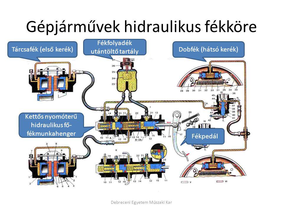 Gépjárművek hidraulikus fékköre Debreceni Egyetem Műszaki Kar Tárcsafék (első kerék) Fékfolyadék utántöltő tartály Dobfék (hátsó kerék) Kettős nyomóte