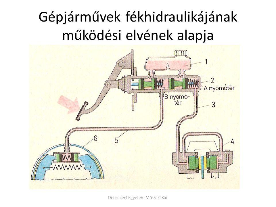 Gépjárművek fékhidraulikájának működési elvének alapja Debreceni Egyetem Műszaki Kar