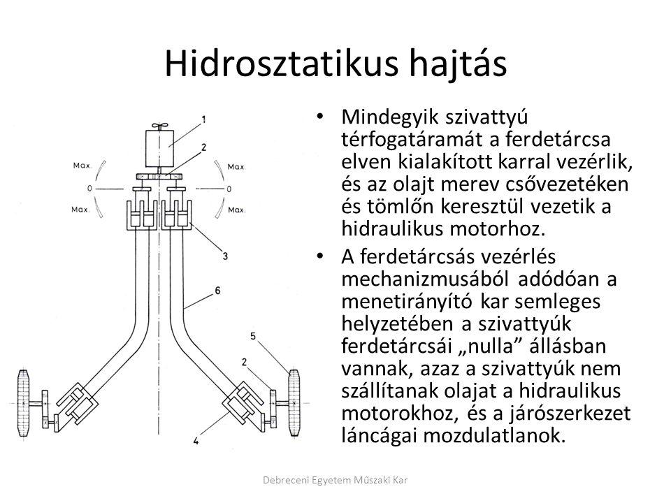Hidrosztatikus hajtás Mindegyik szivattyú térfogatáramát a ferdetárcsa elven kialakított karral vezérlik, és az olajt merev csővezetéken és tömlőn ker