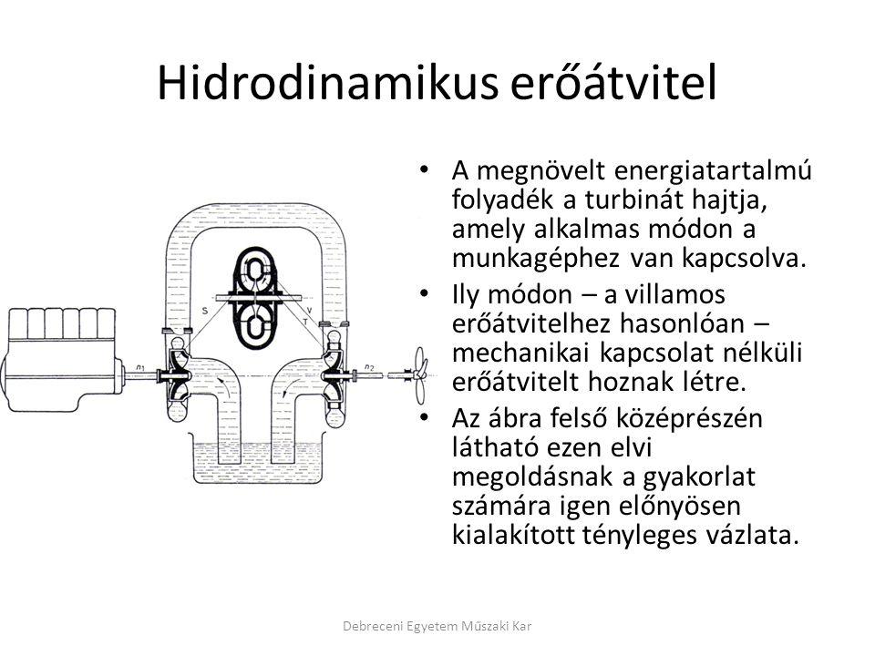 Hidrodinamikus erőátvitel A megnövelt energiatartalmú folyadék a turbinát hajtja, amely alkalmas módon a munkagéphez van kapcsolva. Ily módon – a vill