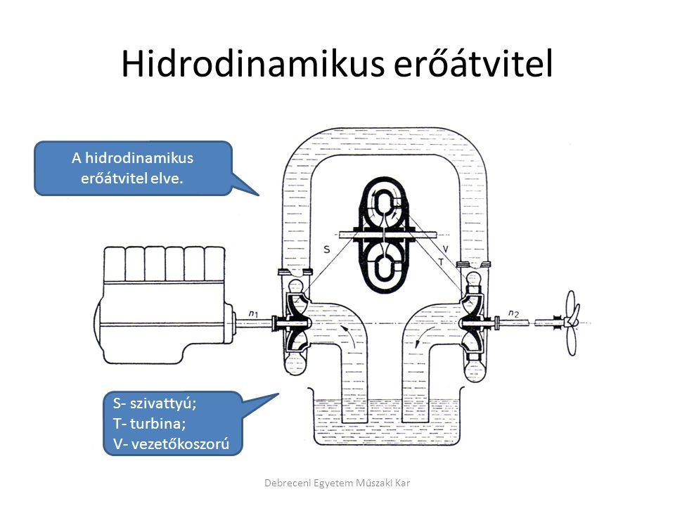 Hidrodinamikus erőátvitel Debreceni Egyetem Műszaki Kar A hidrodinamikus erőátvitel elve. S- szivattyú; T- turbina; V- vezetőkoszorú