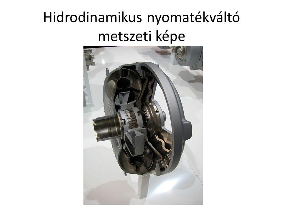 Hidrodinamikus nyomatékváltó metszeti képe Debreceni Egyetem Műszaki Kar